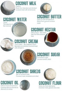 Healing with coconut in its many forms